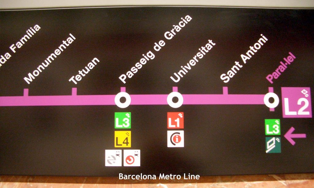 Metro Line Map in Barcelona